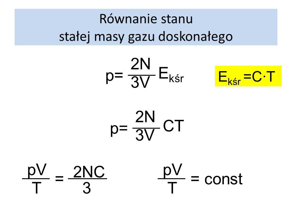 Równanie stanu stałej masy gazu doskonałego