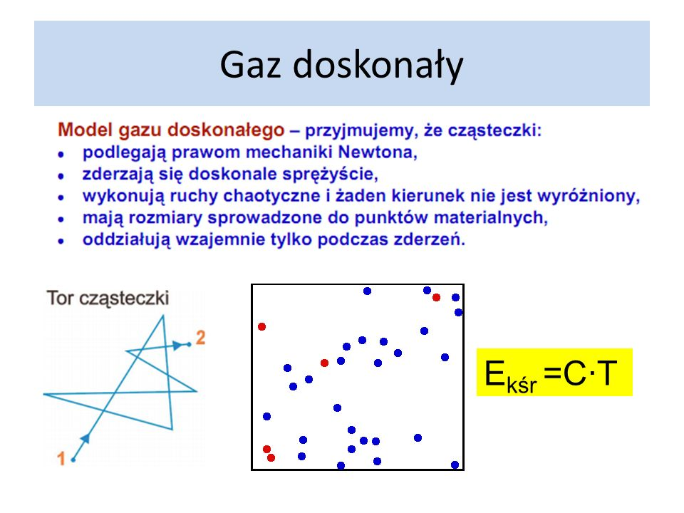 Gaz doskonały Ekśr =C·T