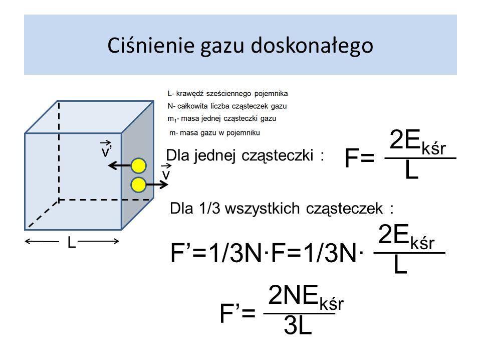Ciśnienie gazu doskonałego