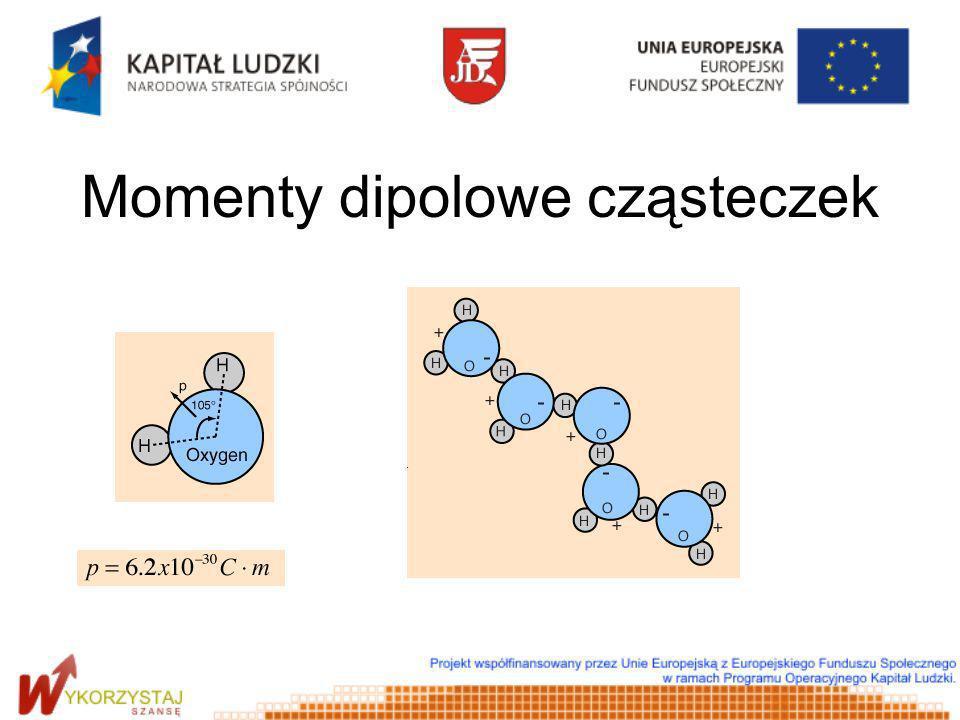 Momenty dipolowe cząsteczek
