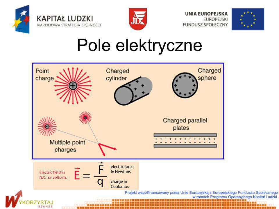 Pole elektryczne