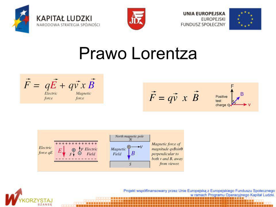 Prawo Lorentza