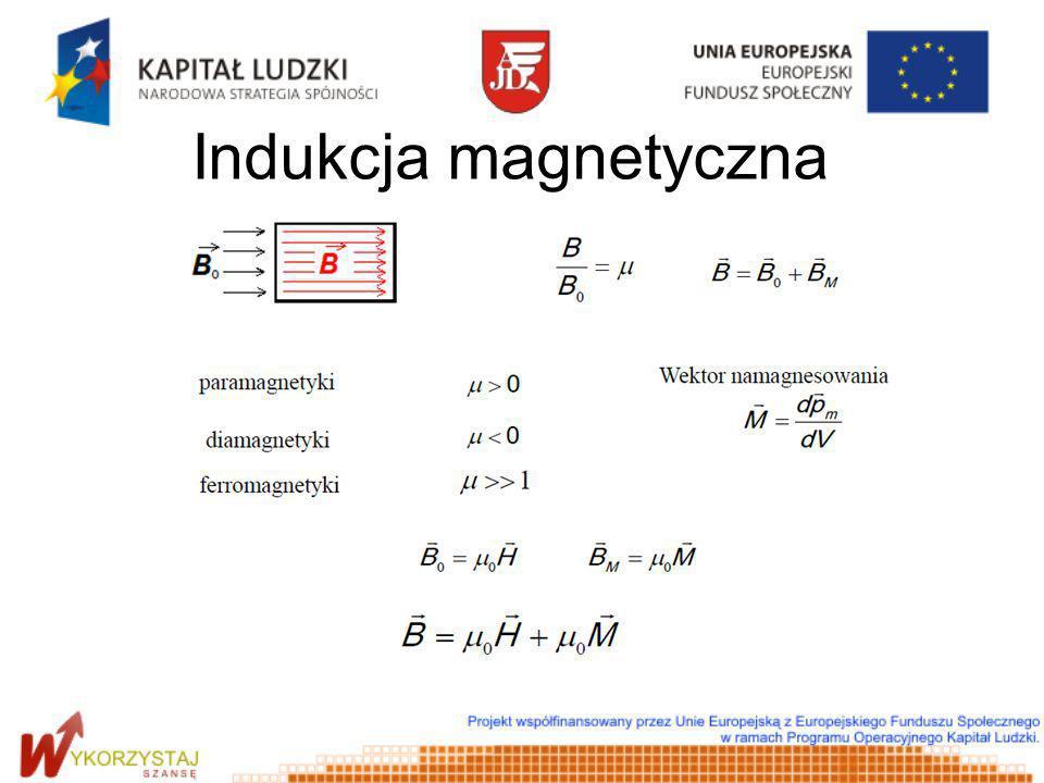 Indukcja magnetyczna