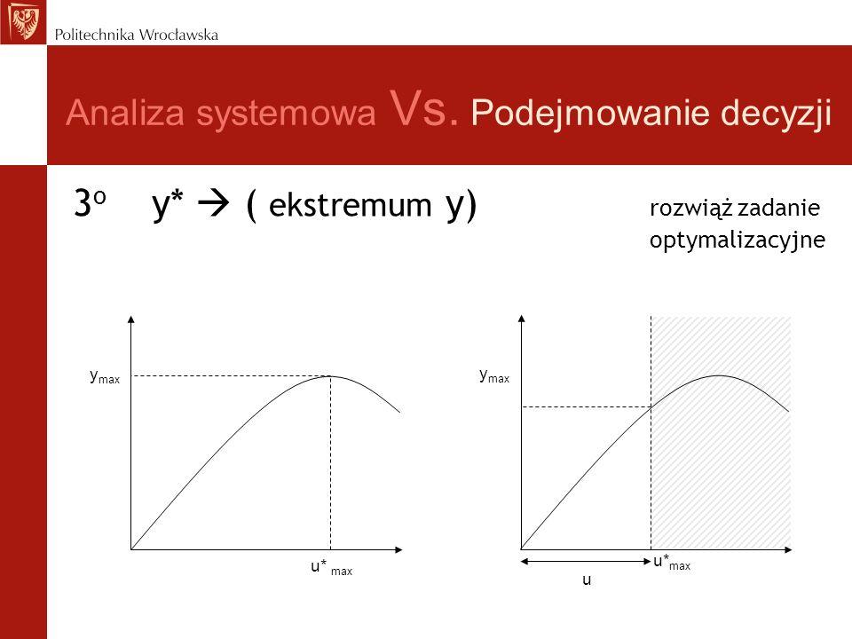 Analiza systemowa Vs. Podejmowanie decyzji