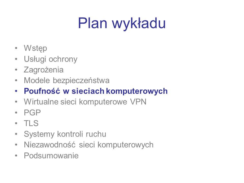 Plan wykładu Wstęp Usługi ochrony Zagrożenia Modele bezpieczeństwa