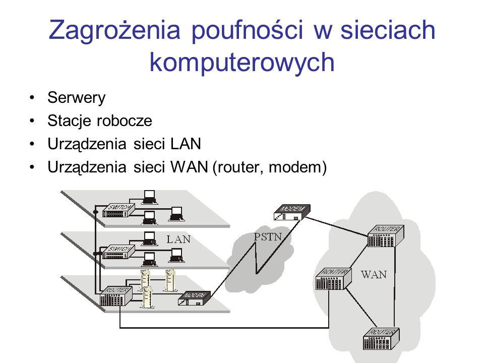 Zagrożenia poufności w sieciach komputerowych