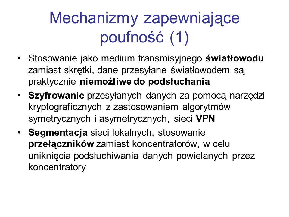 Mechanizmy zapewniające poufność (1)