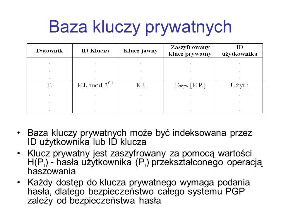 Baza kluczy prywatnych