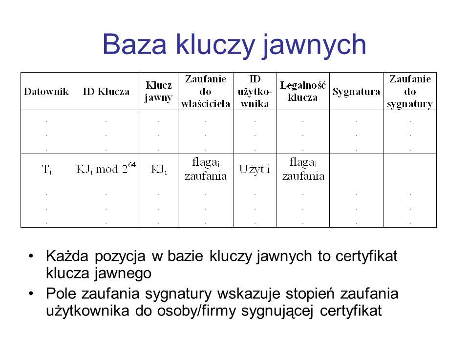 Baza kluczy jawnych Każda pozycja w bazie kluczy jawnych to certyfikat klucza jawnego.