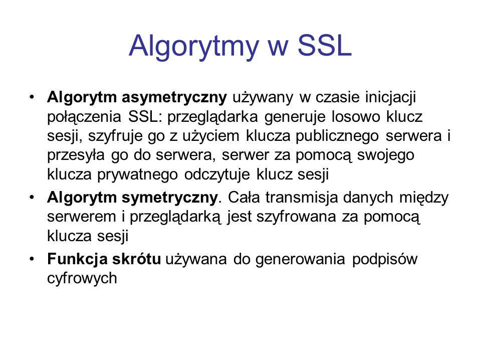 Algorytmy w SSL