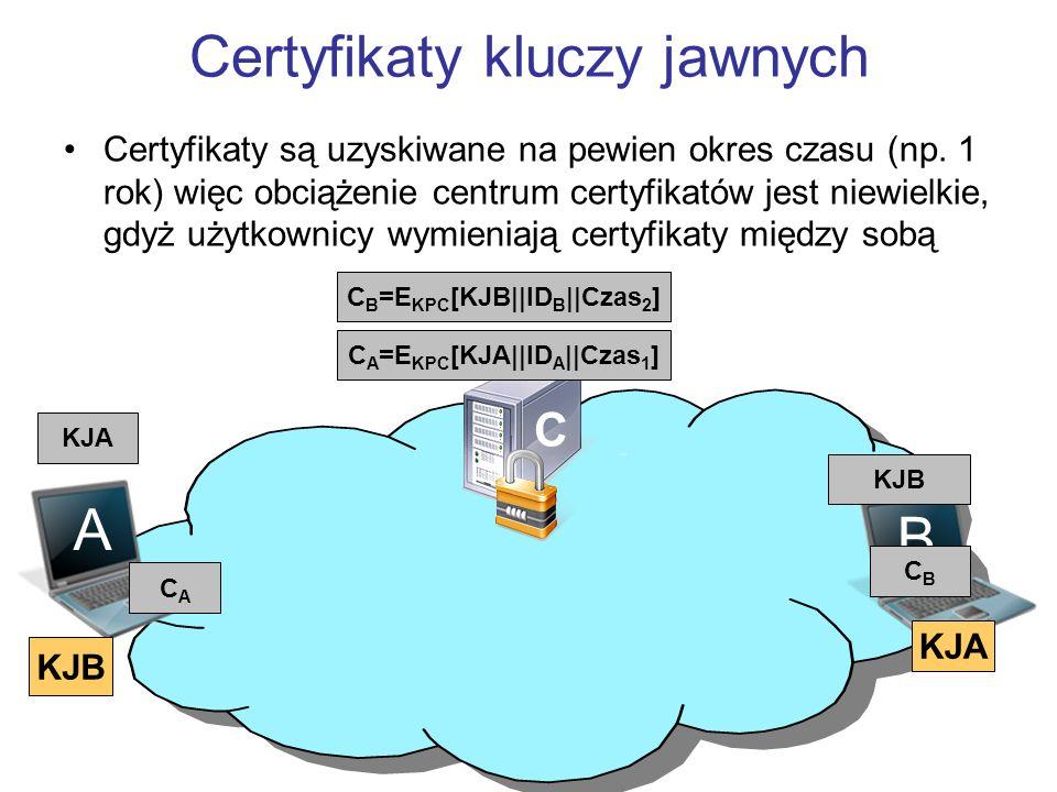 Certyfikaty kluczy jawnych
