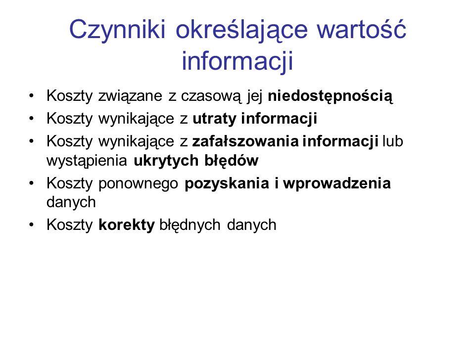 Czynniki określające wartość informacji