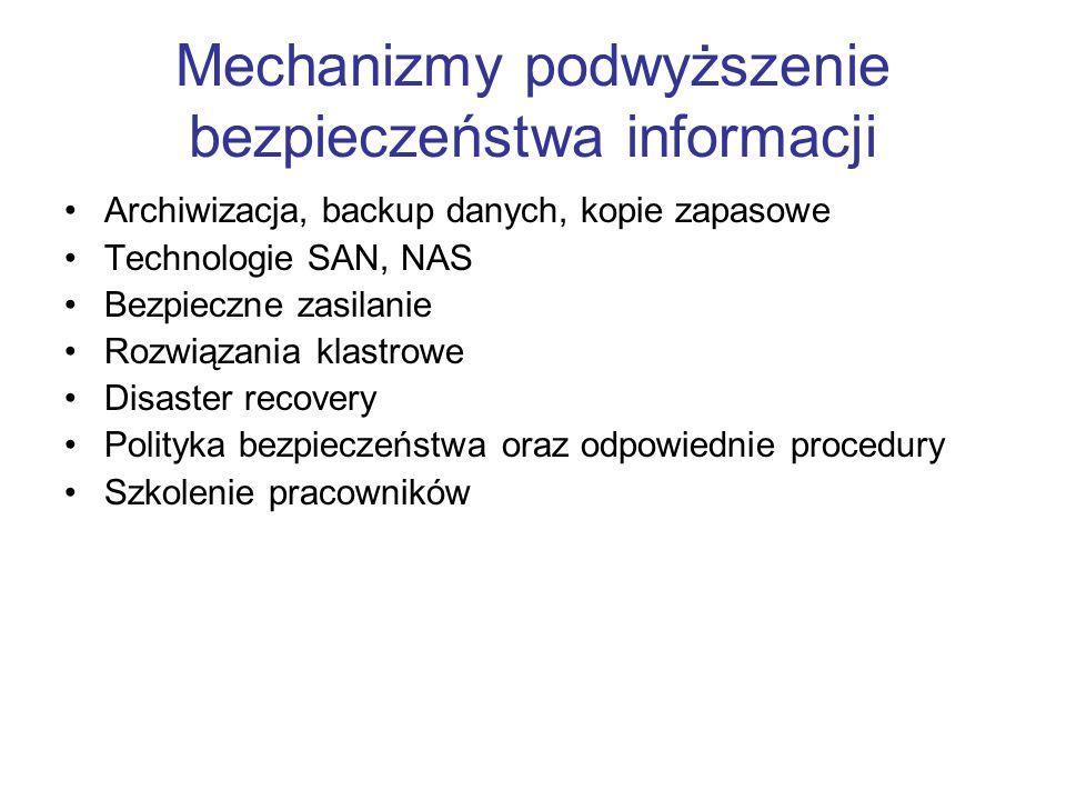 Mechanizmy podwyższenie bezpieczeństwa informacji
