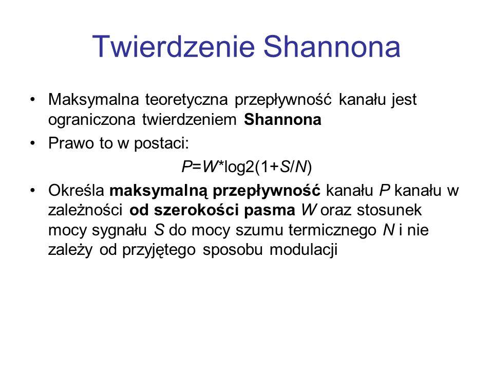 Twierdzenie Shannona Maksymalna teoretyczna przepływność kanału jest ograniczona twierdzeniem Shannona.