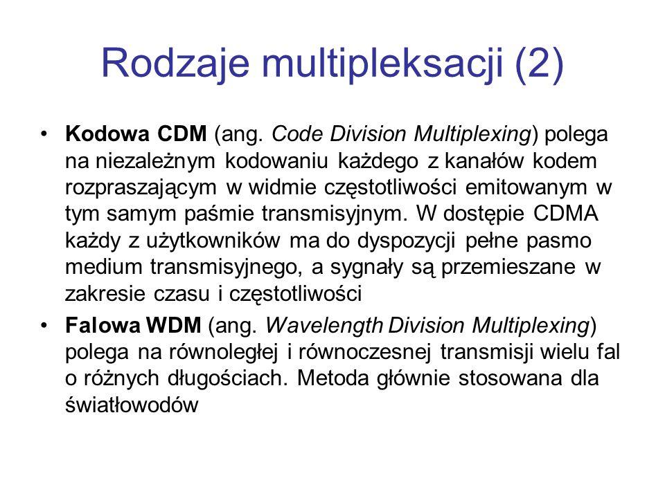 Rodzaje multipleksacji (2)