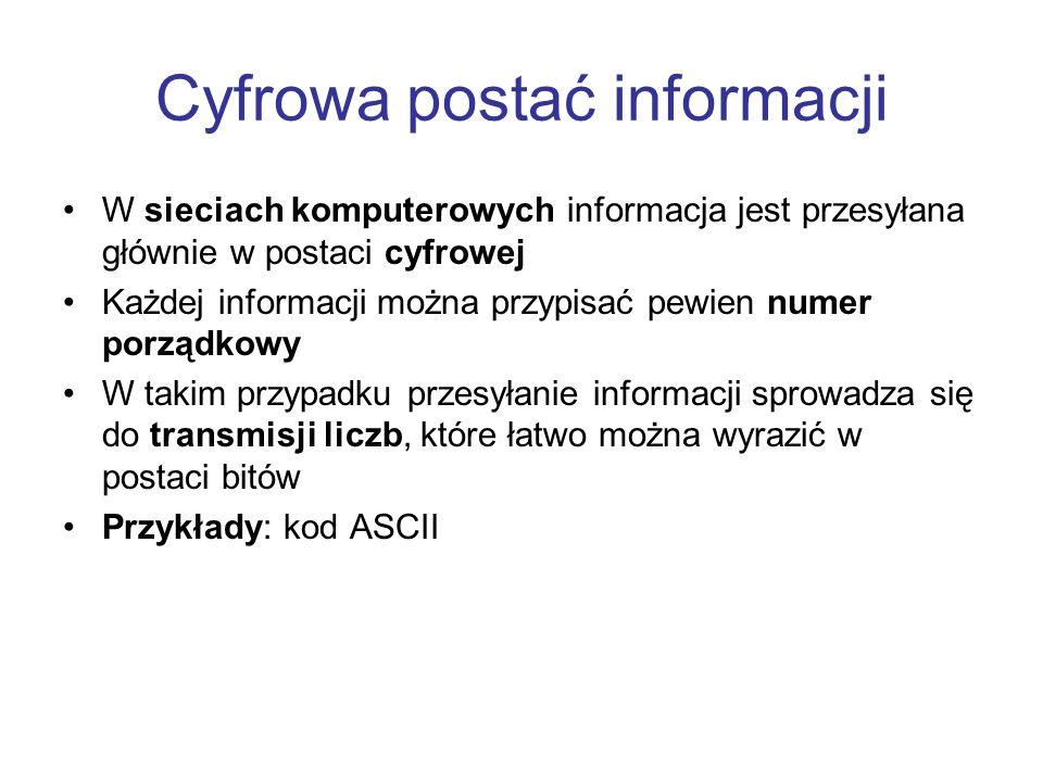 Cyfrowa postać informacji