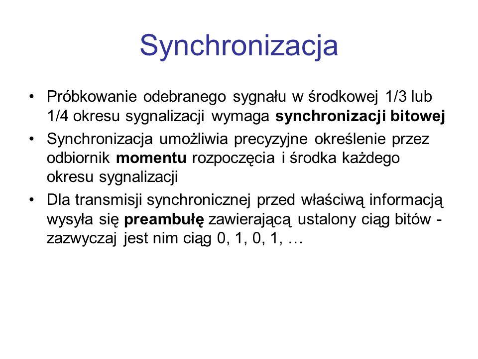 Synchronizacja Próbkowanie odebranego sygnału w środkowej 1/3 lub 1/4 okresu sygnalizacji wymaga synchronizacji bitowej.