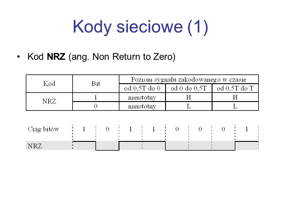Kody sieciowe (1) Kod NRZ (ang. Non Return to Zero)