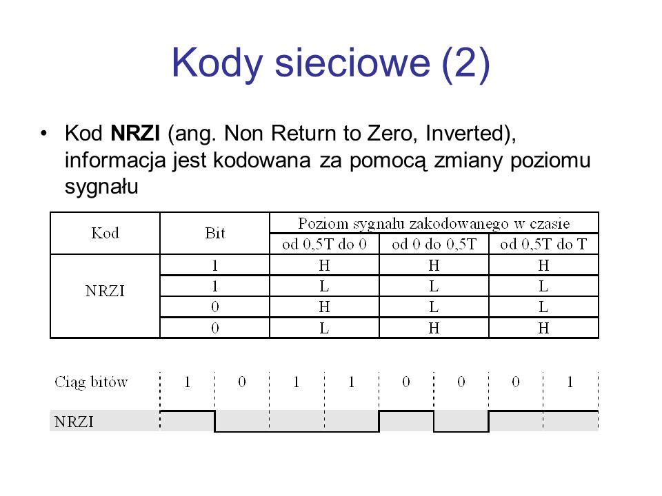 Kody sieciowe (2) Kod NRZI (ang.