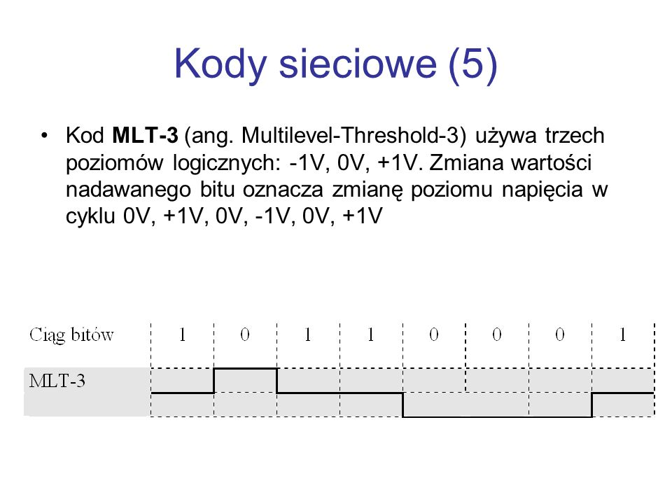 Kody sieciowe (5)