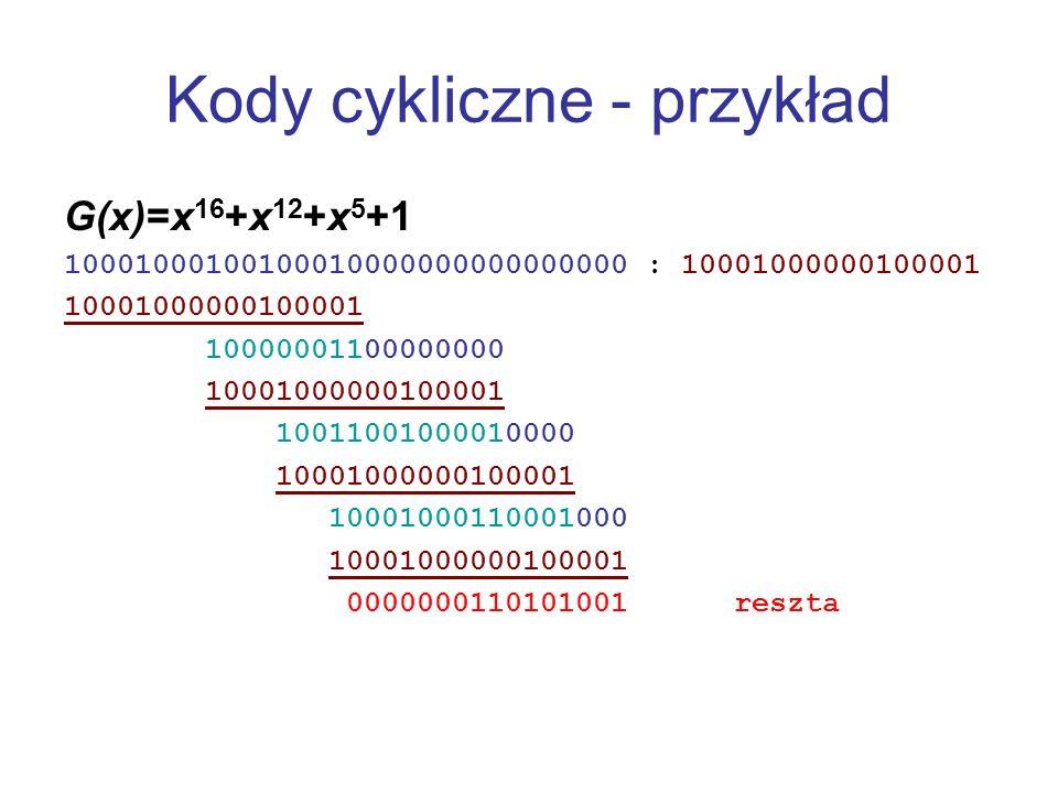 Kody cykliczne - przykład