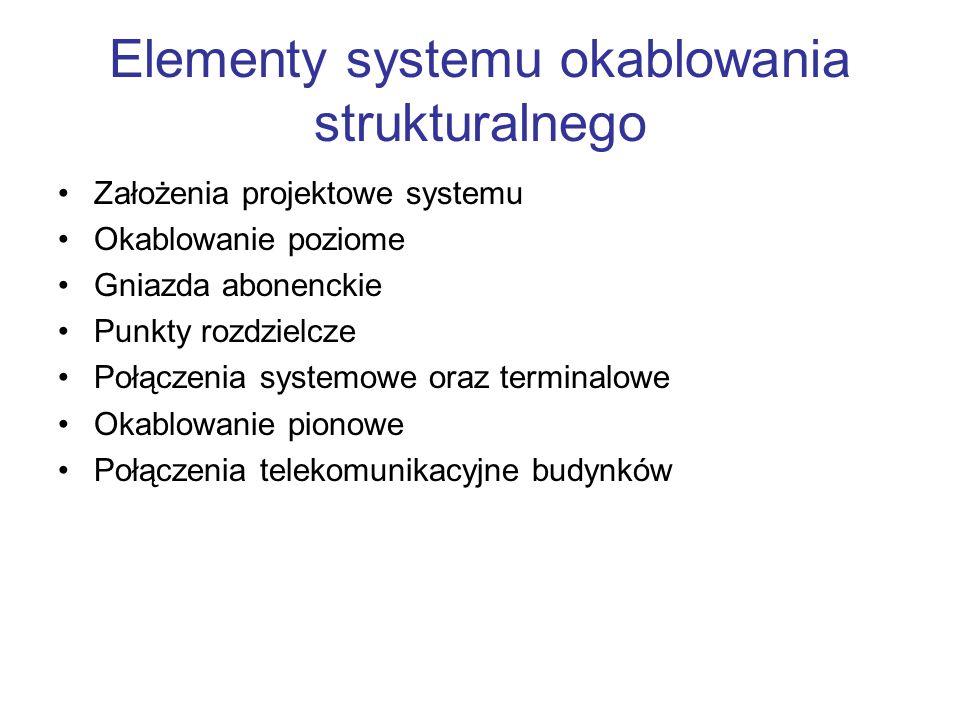 Elementy systemu okablowania strukturalnego