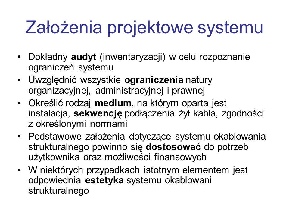 Założenia projektowe systemu