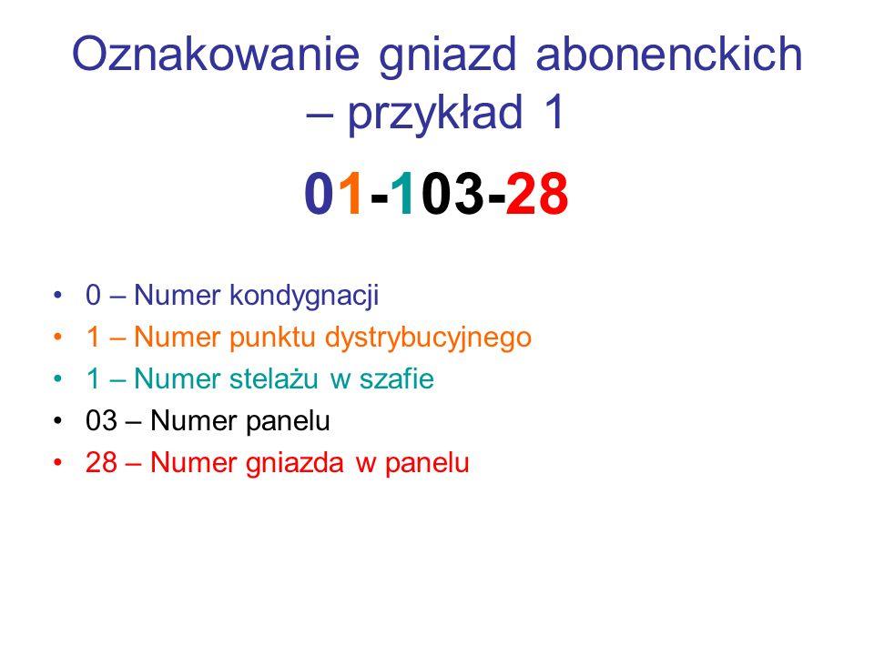 Oznakowanie gniazd abonenckich – przykład 1