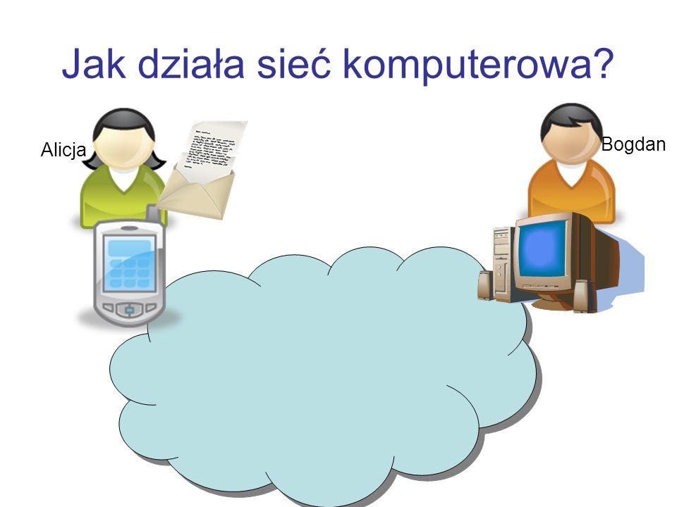 Jak działa sieć komputerowa