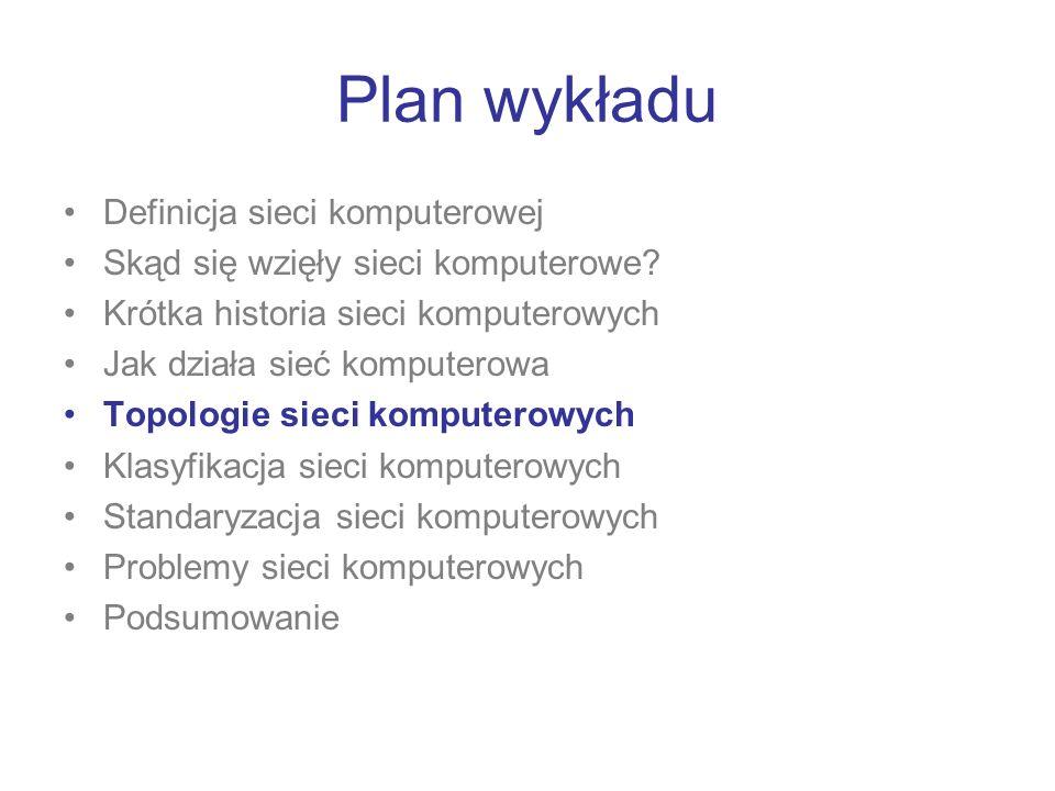 Plan wykładu Definicja sieci komputerowej