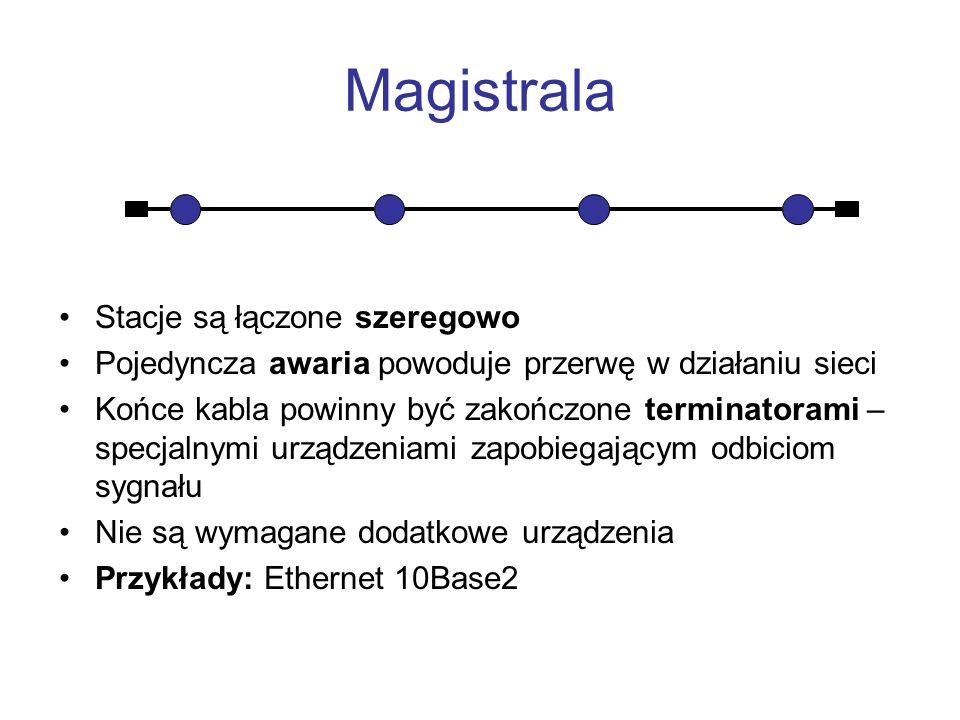 Magistrala Stacje są łączone szeregowo