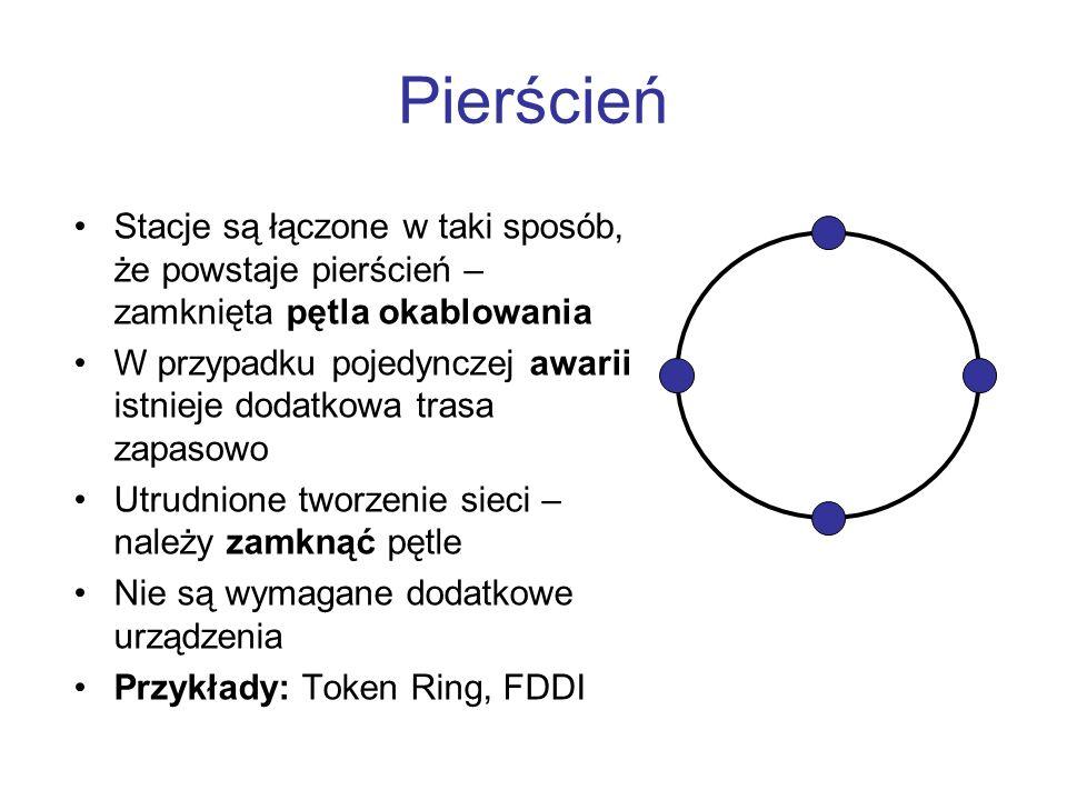 Pierścień Stacje są łączone w taki sposób, że powstaje pierścień – zamknięta pętla okablowania.