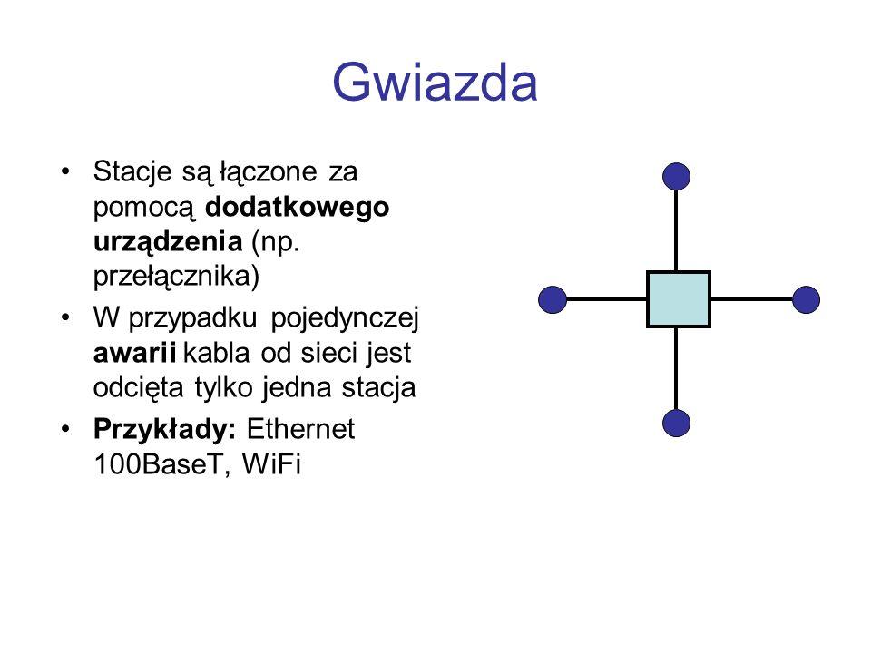 Gwiazda Stacje są łączone za pomocą dodatkowego urządzenia (np. przełącznika)