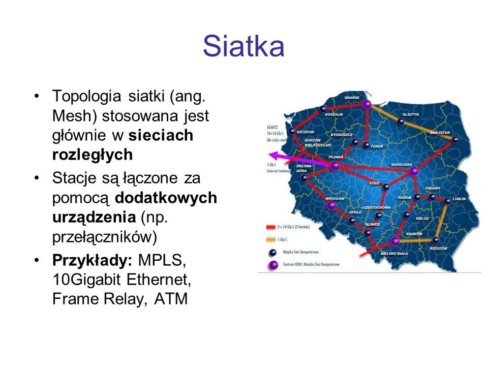 Siatka Topologia siatki (ang. Mesh) stosowana jest głównie w sieciach rozległych.