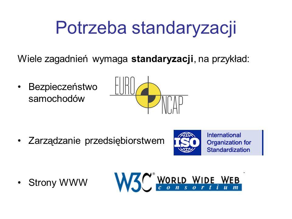 Potrzeba standaryzacji