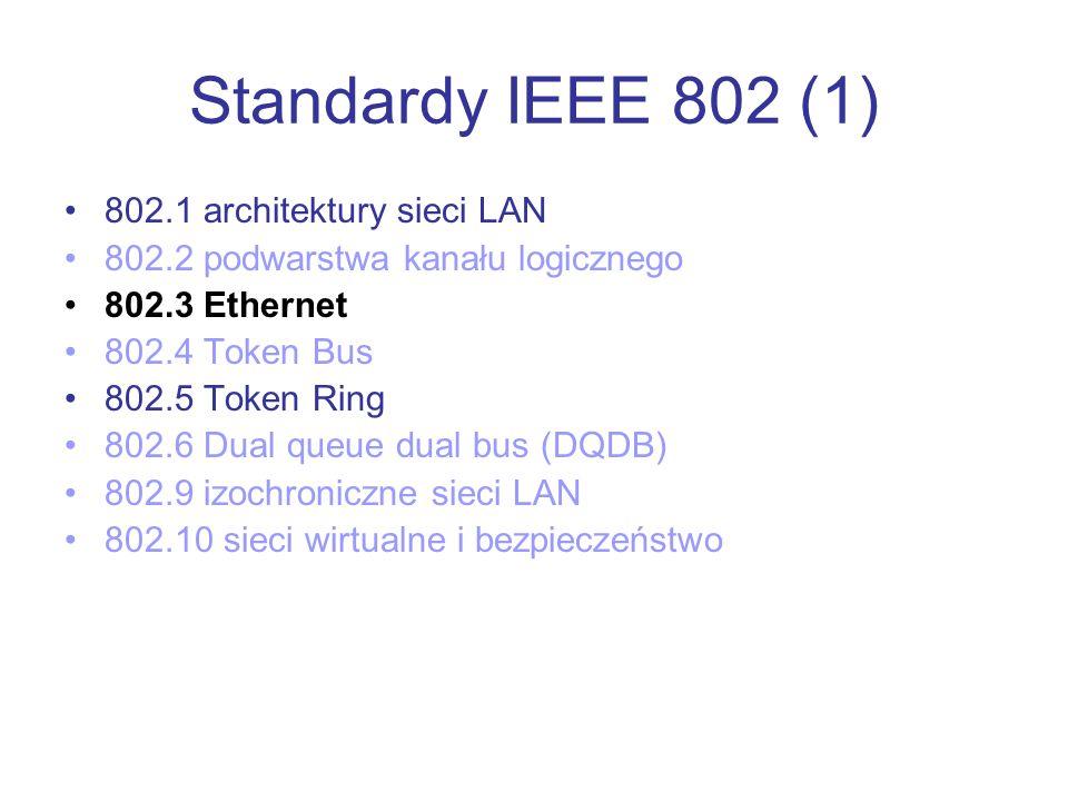 Standardy IEEE 802 (1) 802.1 architektury sieci LAN