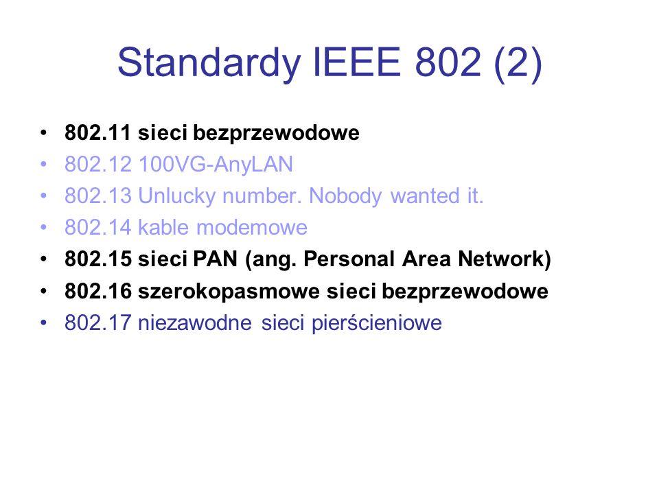 Standardy IEEE 802 (2) 802.11 sieci bezprzewodowe 802.12 100VG-AnyLAN