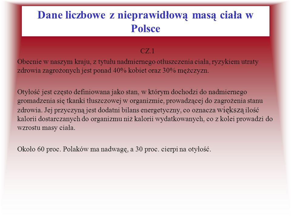 Dane liczbowe z nieprawidłową masą ciała w Polsce