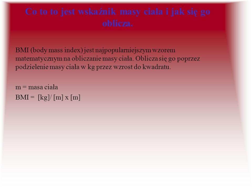 Co to to jest wskaźnik masy ciała i jak się go oblicza.