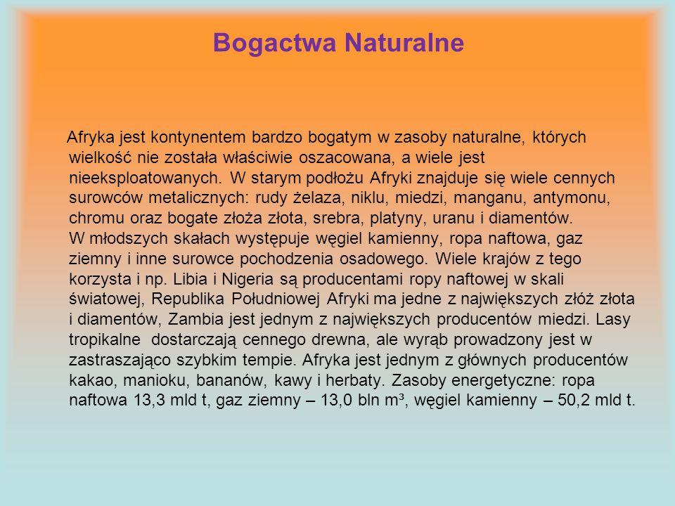 Bogactwa Naturalne