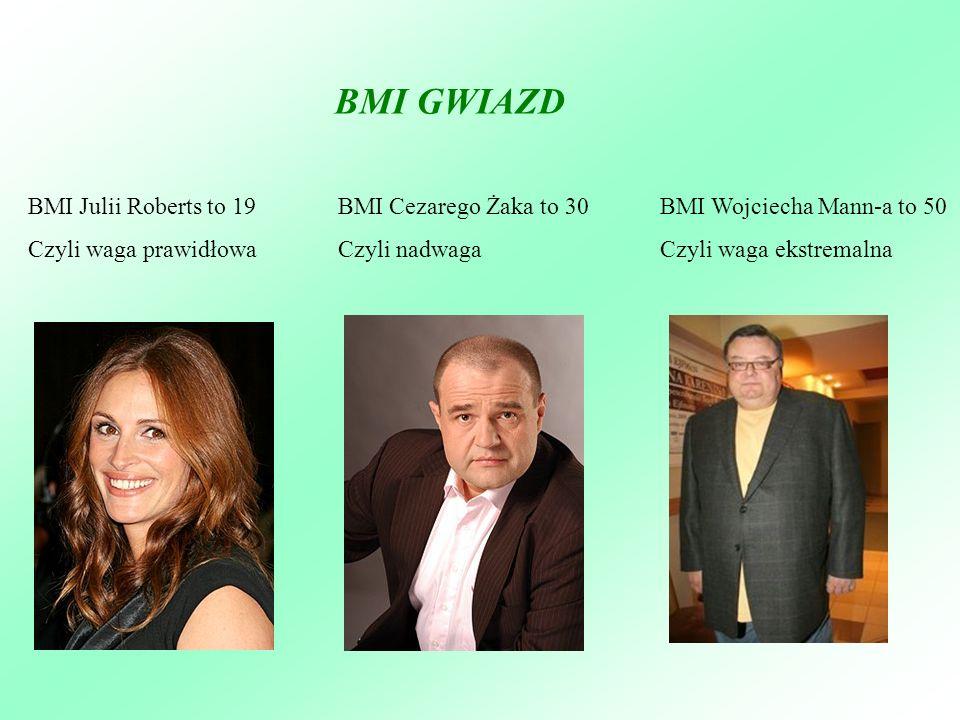 BMI GWIAZD BMI Julii Roberts to 19 Czyli waga prawidłowa