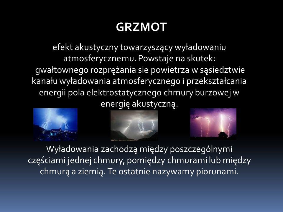 GRZMOT efekt akustyczny towarzyszący wyładowaniu atmosferycznemu. Powstaje na skutek: