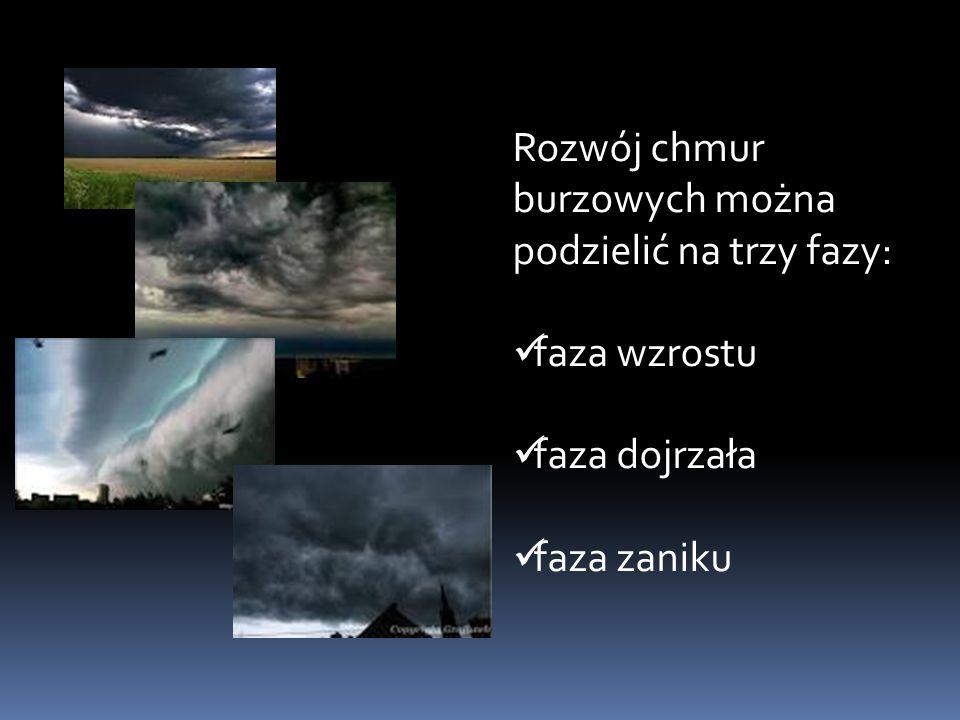 Rozwój chmur burzowych można podzielić na trzy fazy: