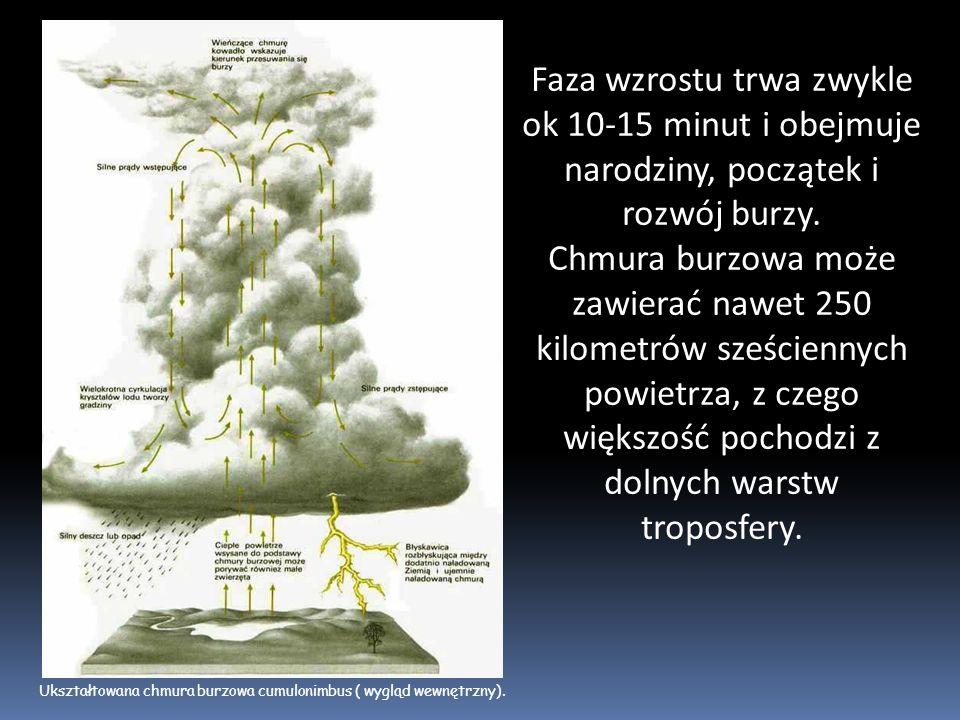 Ukształtowana chmura burzowa cumulonimbus ( wygląd wewnętrzny).