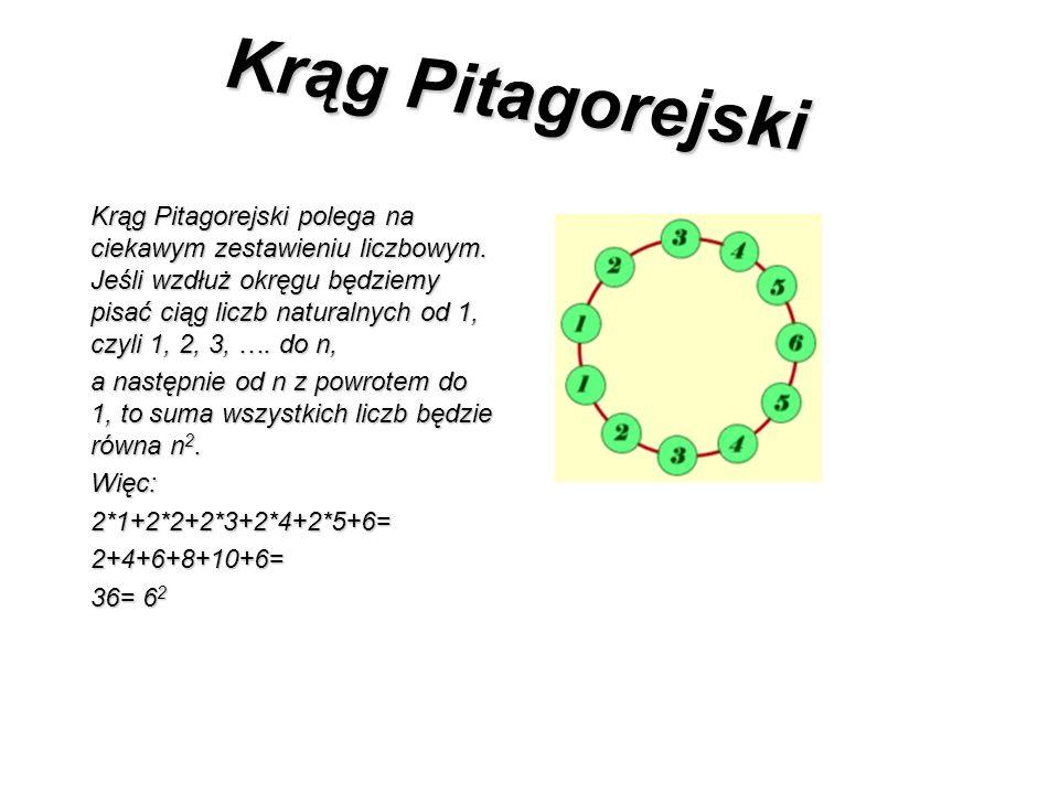 Krąg Pitagorejski