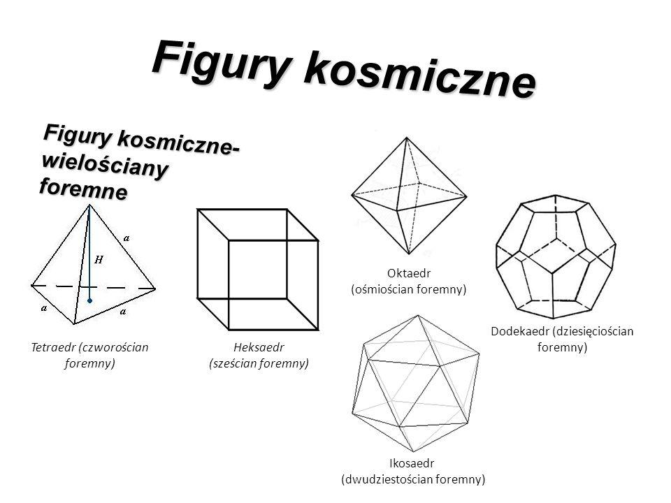 Figury kosmiczne Figury kosmiczne- wielościany foremne Oktaedr