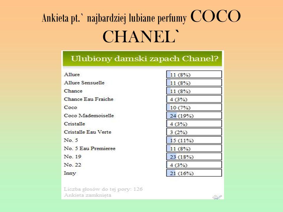 Ankieta pt.` najbardziej lubiane perfumy COCO CHANEL`