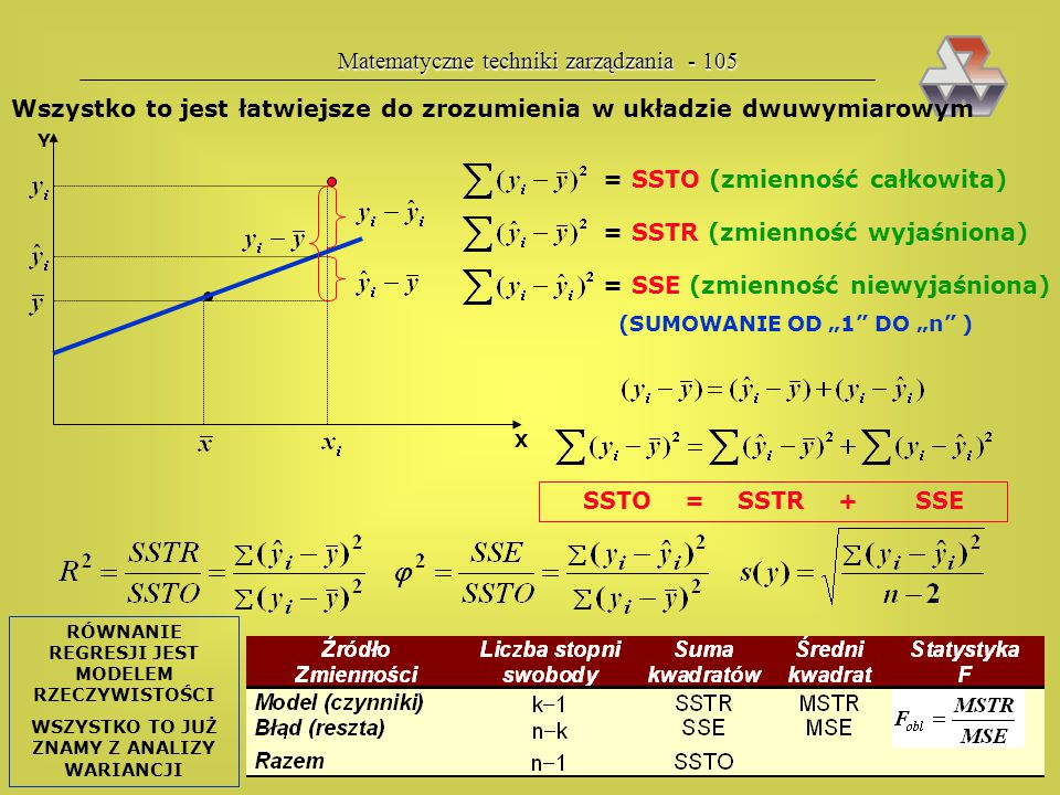 Matematyczne techniki zarządzania - 105