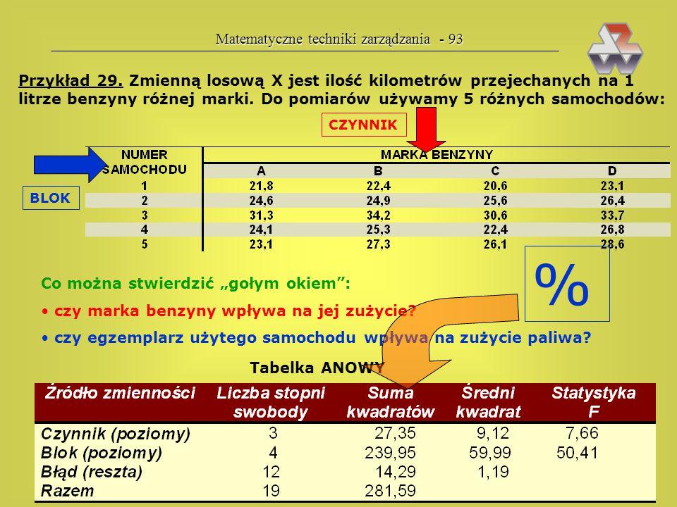 % Matematyczne techniki zarządzania - 93