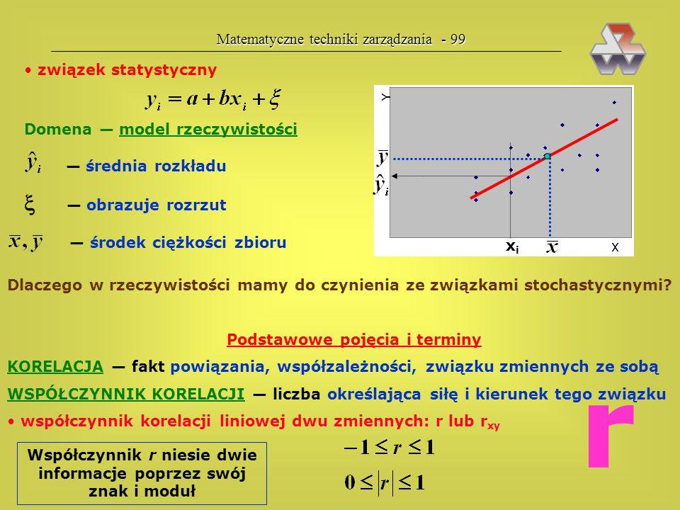 r  — obrazuje rozrzut Matematyczne techniki zarządzania - 99